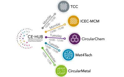 Landmark circular economy programme to start UK 'resources revolution'